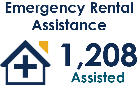 Emergency Rental Assistance, 1,208 Assisted