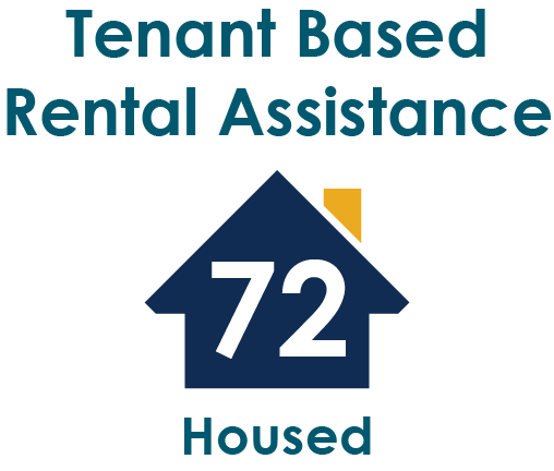 Tenant Based Rental Assistance, 72 Housed